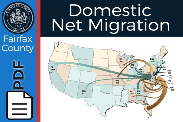 Annual Domestic Net Migration Thumbnail